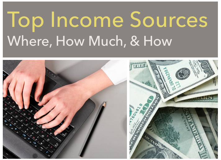 Five Figure Writer Newsletter - Top Income Sources